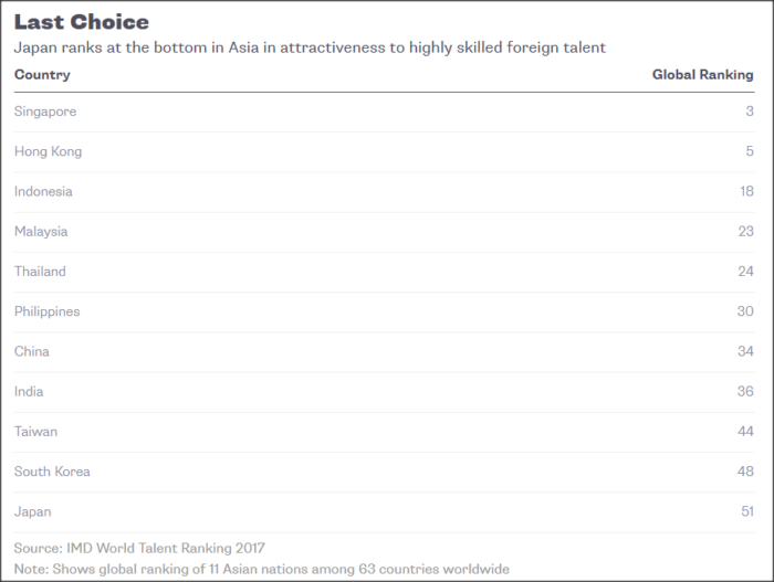 Forrás: Bloomberg