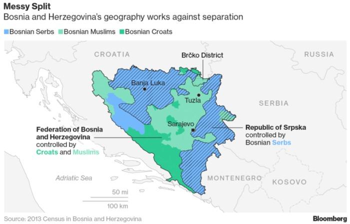 """A szétszakadás nem lenne egyszerű menet, ugyanis Bosznia-Hercegovina földrajza """"ez ellen dolgozik"""". Illusztráció: Bloomberg"""