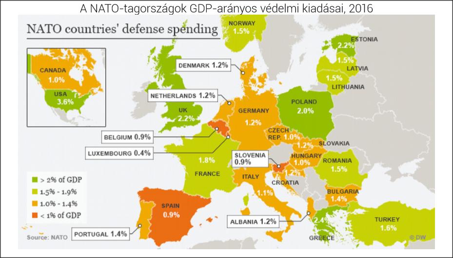 Forrás: NATO