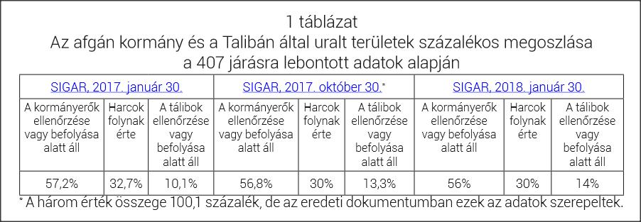 Forrás: A Külügyi és Külgazdasági Intézet időszaki kiadványából